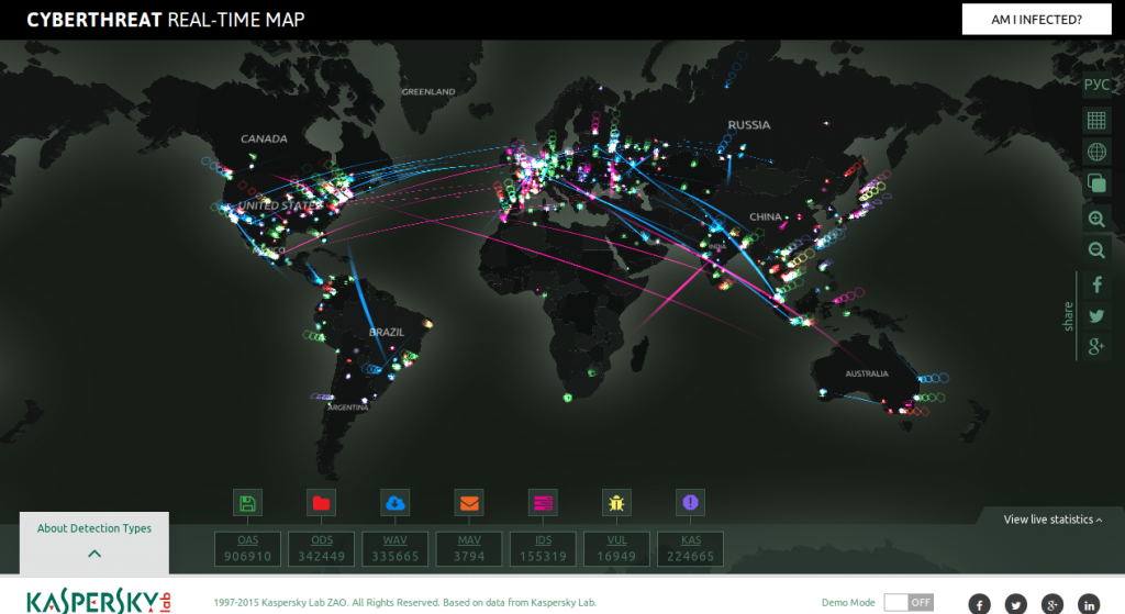 Cyberthreat map kaspersky
